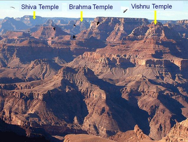 All hindu gods together